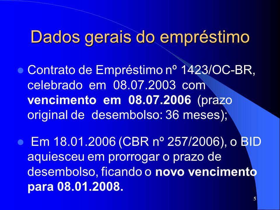 5 Dados gerais do empréstimo Contrato de Empréstimo nº 1423/OC-BR, celebrado em 08.07.2003 com vencimento em 08.07.2006 (prazo original de desembolso: