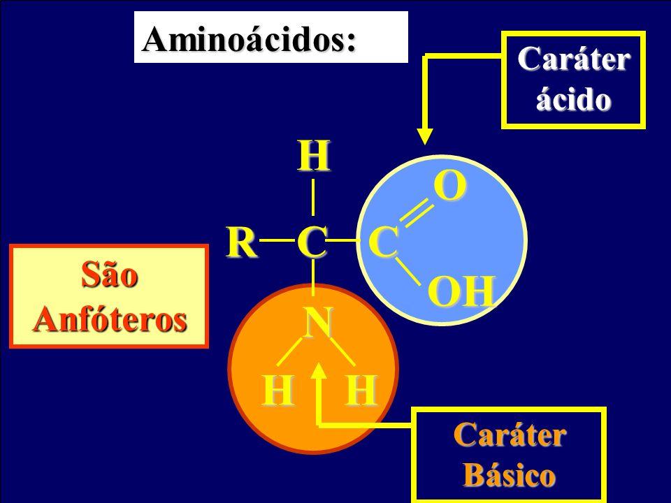 Prof. Sidnei CCR NHHH OH O Caráter Básico Caráter ácido SãoAnfóteros Aminoácidos: