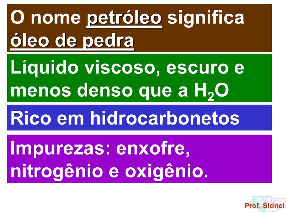 O nome petróleo petróleo significa óleo de pedra Líquido viscoso, escuro e menos denso que a H2OH2O Rico em hidrocarbonetos Impurezas: enxofre, nitrog