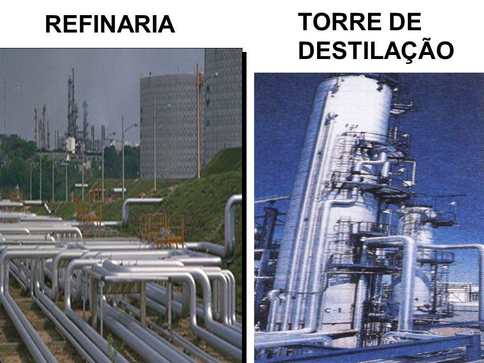 Prof. Sidnei REFINARIA TORRE DE DESTILAÇÃO