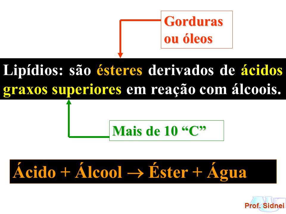 Lipídios: são ésteres derivados de ácidos graxos superiores em reação com álcoois. Gorduras ou óleos Mais de 10 C Ácido + Álcool Éster + Água