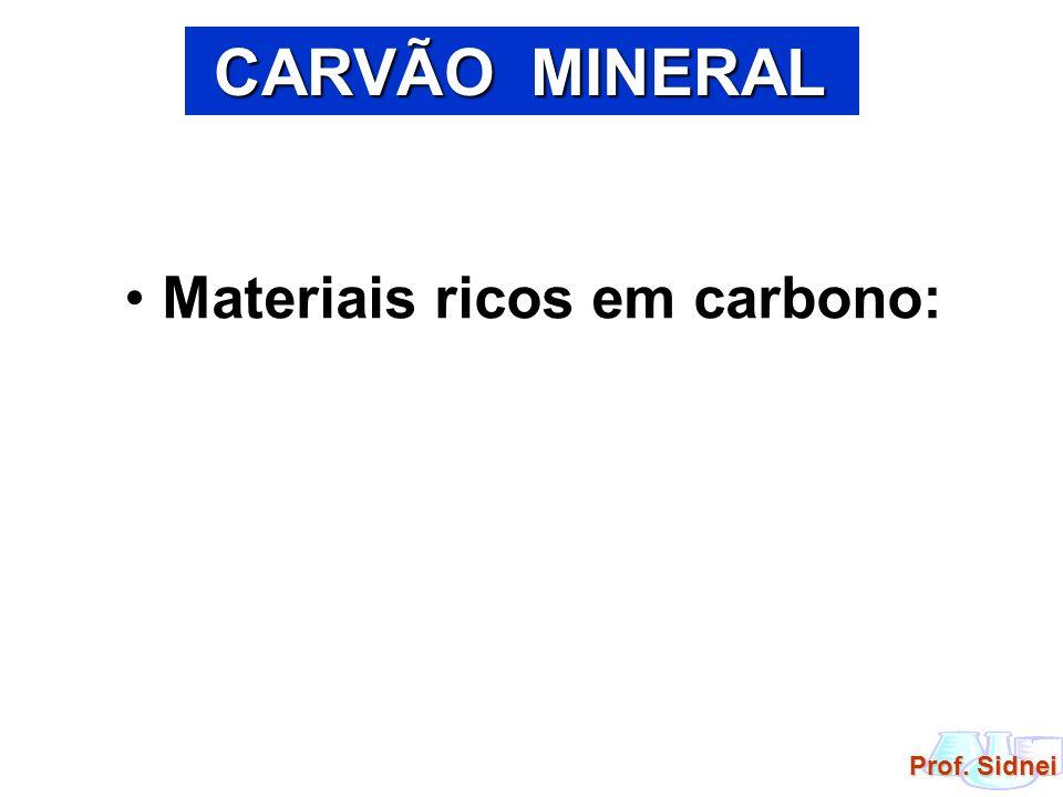 CARVÃO MINERAL CARVÃO MINERAL Materiais ricos em carbono: