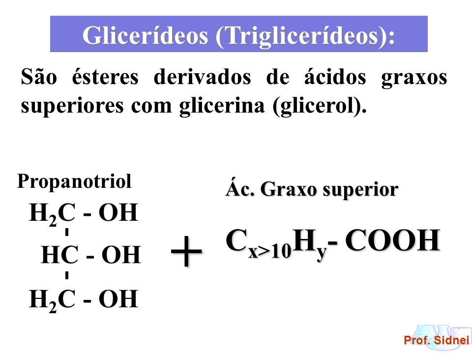 Glicerídeos (Triglicerídeos): São ésteres derivados de ácidos graxos superiores com glicerina (glicerol). + H 2 C - OH HC - OH H 2 C - OH Propanotriol