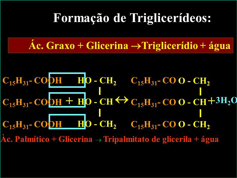 Prof. Sidnei + Formação de Triglicerídeos: Ác. Graxo + Glicerina Triglicerídio + água C 15 H 31 - COOHHO - CH 2 HO - CH HO - CH 2 C 15 H 31 - COOH C 1