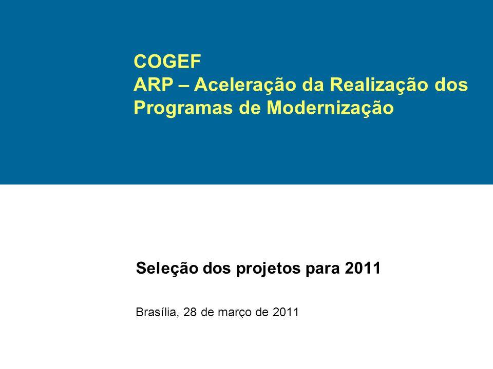 Seleção dos projetos para 2011 Brasília, 28 de março de 2011 COGEF ARP – Aceleração da Realização dos Programas de Modernização