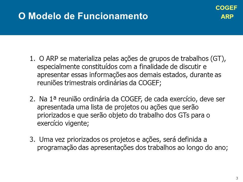 COGEF ARP 4 4.Para cada GT será eleito um coordenador, necessariamente um membro COGEF.