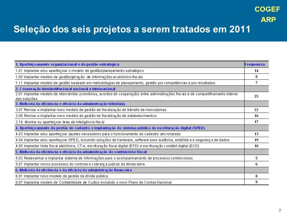COGEF ARP 7 Seleção dos seis projetos a serem tratados em 2011