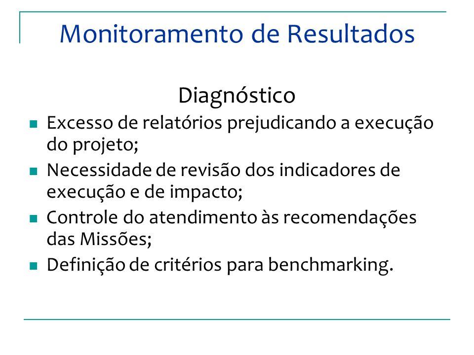 Monitoramento de Resultados Diagnóstico Excesso de relatórios prejudicando a execução do projeto; Necessidade de revisão dos indicadores de execução e de impacto; Controle do atendimento às recomendações das Missões; Definição de critérios para benchmarking.