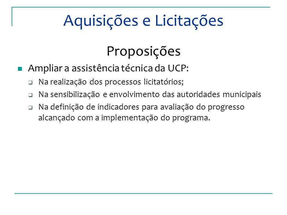 Aquisições e Licitações Proposições Ampliar a assistência técnica da UCP: Na realização dos processos licitatórios; Na sensibilização e envolvimento das autoridades municipais Na definição de indicadores para avaliação do progresso alcançado com a implementação do programa.