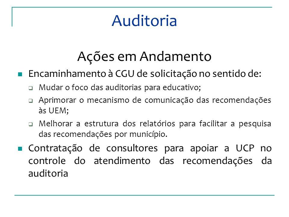 Auditoria Ações em Andamento Encaminhamento à CGU de solicitação no sentido de: Mudar o foco das auditorias para educativo; Aprimorar o mecanismo de comunicação das recomendações às UEM; Melhorar a estrutura dos relatórios para facilitar a pesquisa das recomendações por município.