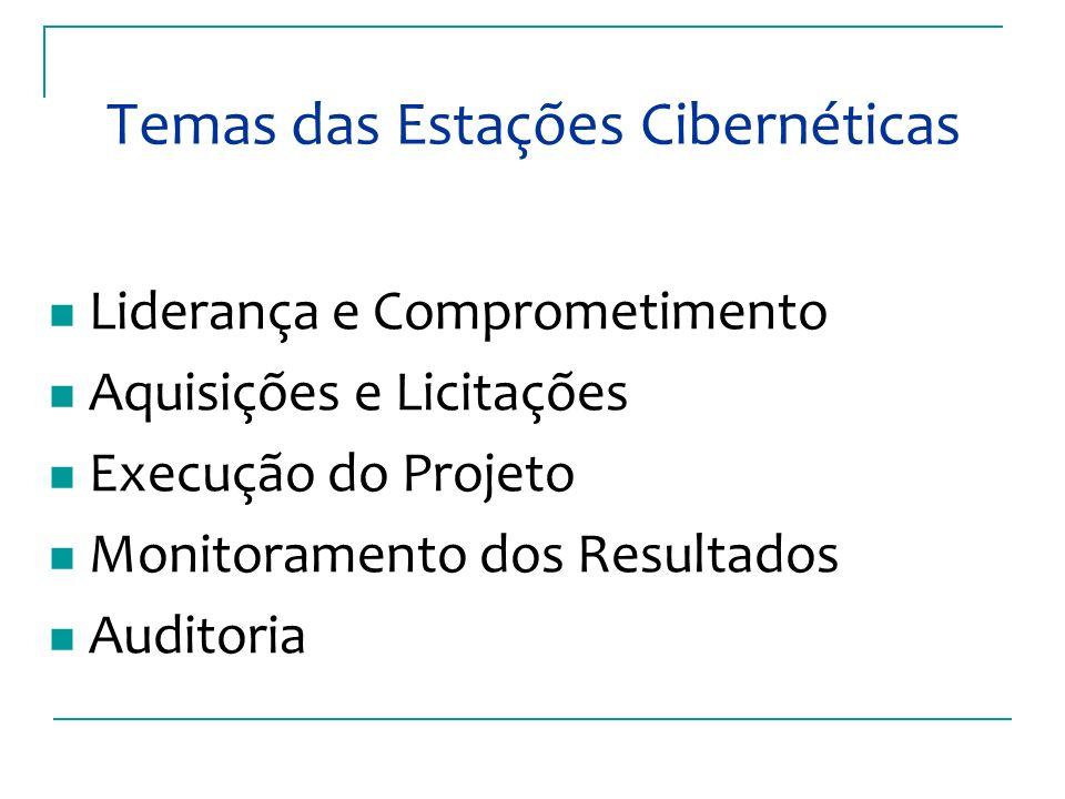 Temas das Estações Cibernéticas Liderança e Comprometimento Aquisições e Licitações Execução do Projeto Monitoramento dos Resultados Auditoria