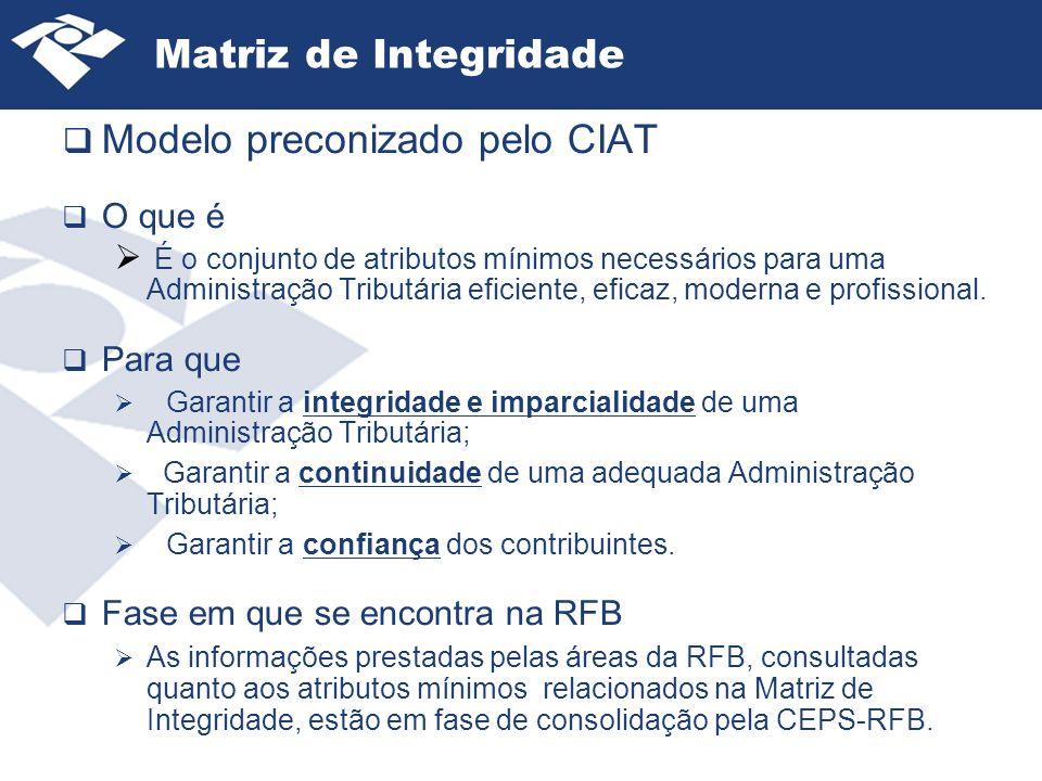 Matriz de Integridade Modelo preconizado pelo CIAT O que é É o conjunto de atributos mínimos necessários para uma Administração Tributária eficiente, eficaz, moderna e profissional.
