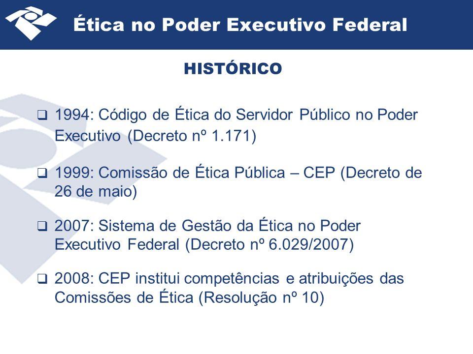 Ética no Poder Executivo Federal HISTÓRICO 1994: Código de Ética do Servidor Público no Poder Executivo (Decreto nº 1.171) 1999: Comissão de Ética Pública – CEP (Decreto de 26 de maio) 2007: Sistema de Gestão da Ética no Poder Executivo Federal (Decreto nº 6.029/2007) 2008: CEP institui competências e atribuições das Comissões de Ética (Resolução nº 10)