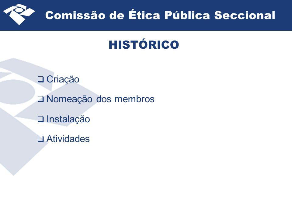 Comissão de Ética Pública Seccional HISTÓRICO Criação Nomeação dos membros Instalação Atividades