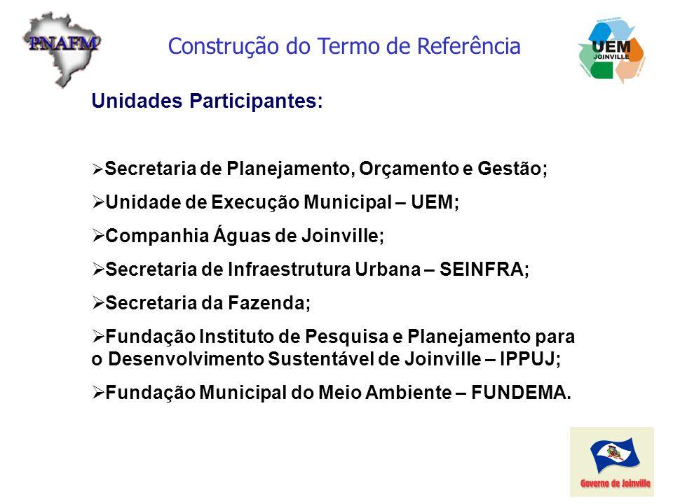 Construção do Termo de Referência Unidades Participantes: Secretaria de Planejamento, Orçamento e Gestão; Unidade de Execução Municipal – UEM; Companh