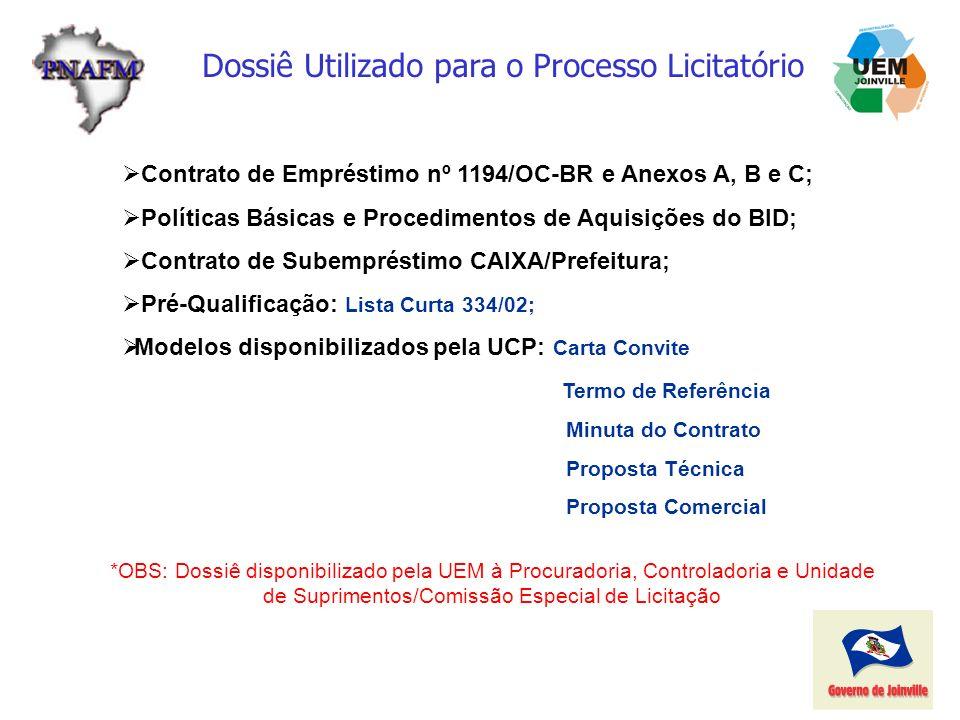 Dossiê Utilizado para o Processo Licitatório Contrato de Empréstimo nº 1194/OC-BR e Anexos A, B e C; Políticas Básicas e Procedimentos de Aquisições d