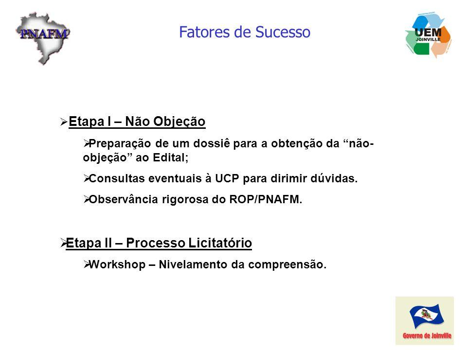 Fatores de Sucesso Etapa I – Não Objeção Preparação de um dossiê para a obtenção da não- objeção ao Edital; Consultas eventuais à UCP para dirimir dúv