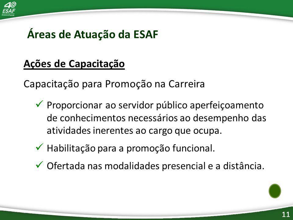 11 Áreas de Atuação da ESAF Ações de Capacitação Capacitação para Promoção na Carreira Proporcionar ao servidor público aperfeiçoamento de conhecimentos necessários ao desempenho das atividades inerentes ao cargo que ocupa.