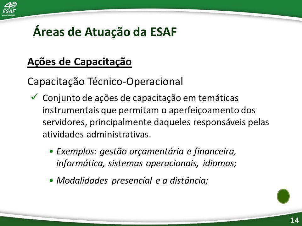 14 Áreas de Atuação da ESAF Ações de Capacitação Capacitação Técnico-Operacional Conjunto de ações de capacitação em temáticas instrumentais que permitam o aperfeiçoamento dos servidores, principalmente daqueles responsáveis pelas atividades administrativas.