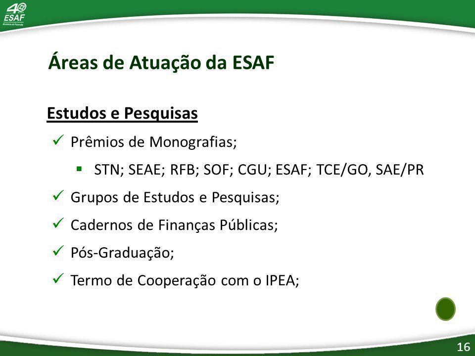 16 Estudos e Pesquisas Prêmios de Monografias; STN; SEAE; RFB; SOF; CGU; ESAF; TCE/GO, SAE/PR Grupos de Estudos e Pesquisas; Cadernos de Finanças Públicas; Pós-Graduação; Termo de Cooperação com o IPEA; Áreas de Atuação da ESAF