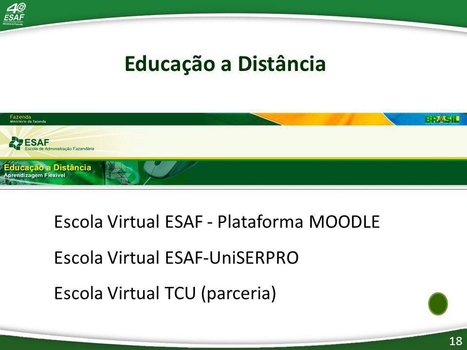 18 Educação a Distância Escola Virtual ESAF - Plataforma MOODLE Escola Virtual ESAF-UniSERPRO Escola Virtual TCU (parceria)