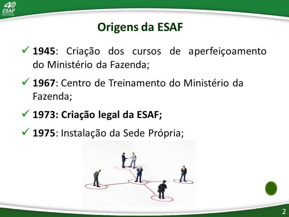 2 Origens da ESAF 1945: Criação dos cursos de aperfeiçoamento do Ministério da Fazenda; 1967: Centro de Treinamento do Ministério da Fazenda; 1973: Criação legal da ESAF; 1975: Instalação da Sede Própria;