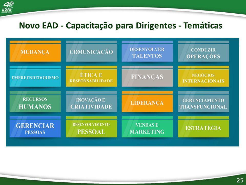 25 Novo EAD - Capacitação para Dirigentes - Temáticas
