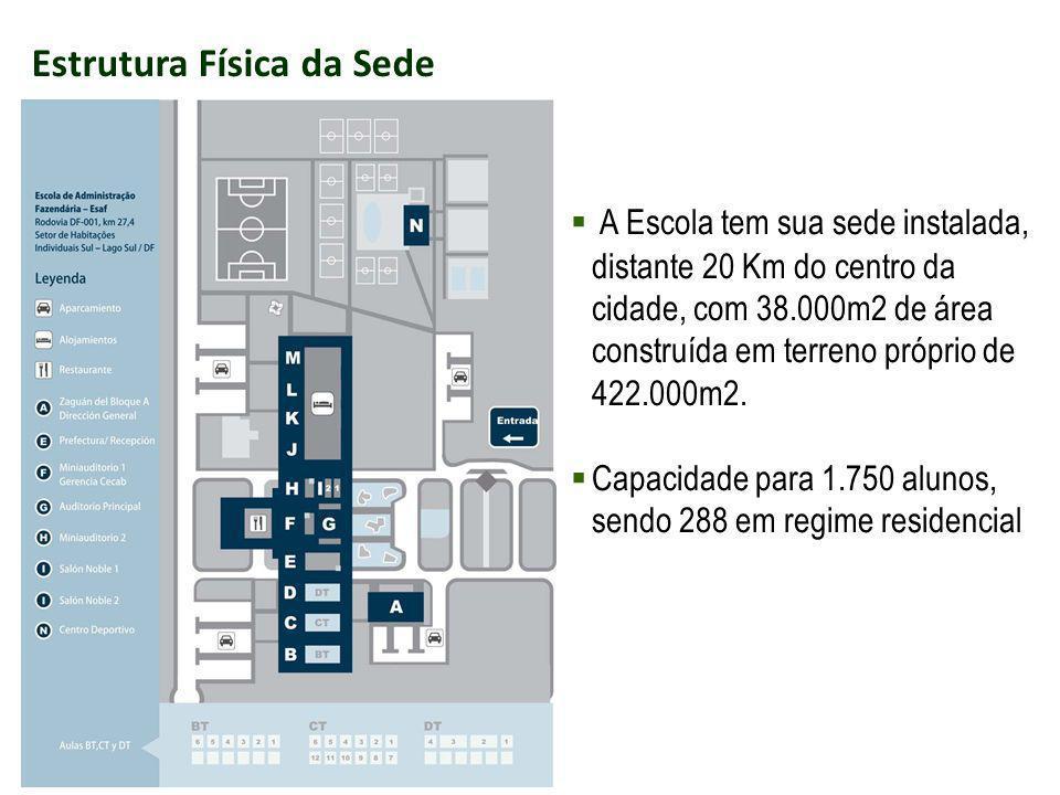 Estrutura Física da Sede A Escola tem sua sede instalada, distante 20 Km do centro da cidade, com 38.000m2 de área construída em terreno próprio de 422.000m2.