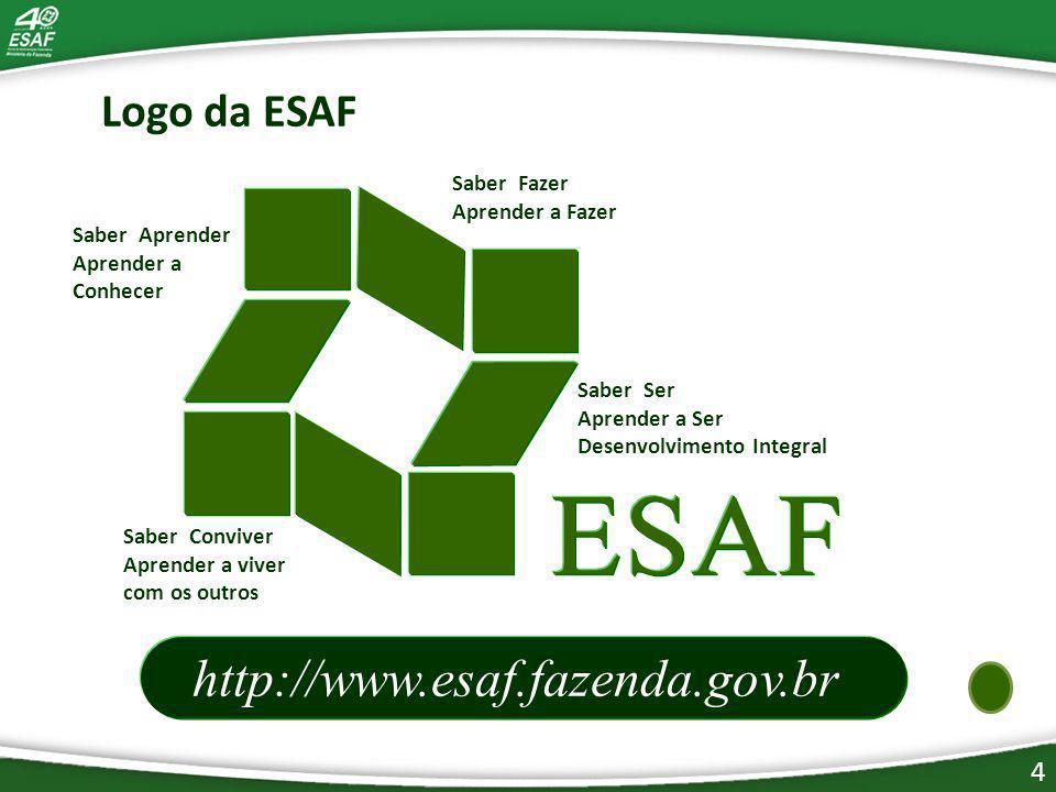 4 Logo da ESAF http://www.esaf.fazenda.gov.br Saber Fazer Aprender a Fazer Saber Ser Aprender a Ser Desenvolvimento Integral Saber Conviver Aprender a viver com os outros Saber Aprender Aprender a Conhecer