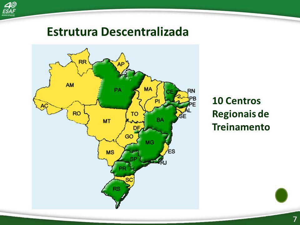 7 Estrutura Descentralizada 10 Centros Regionais de Treinamento