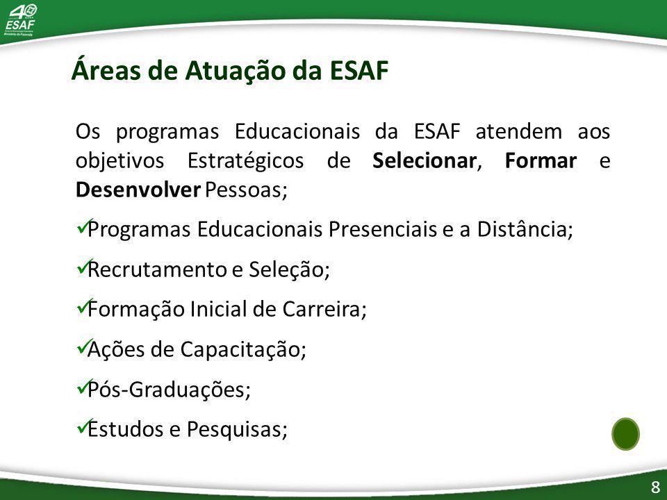 8 Áreas de Atuação da ESAF Os programas Educacionais da ESAF atendem aos objetivos Estratégicos de Selecionar, Formar e Desenvolver Pessoas; Programas Educacionais Presenciais e a Distância; Recrutamento e Seleção; Formação Inicial de Carreira; Ações de Capacitação; Pós-Graduações; Estudos e Pesquisas;