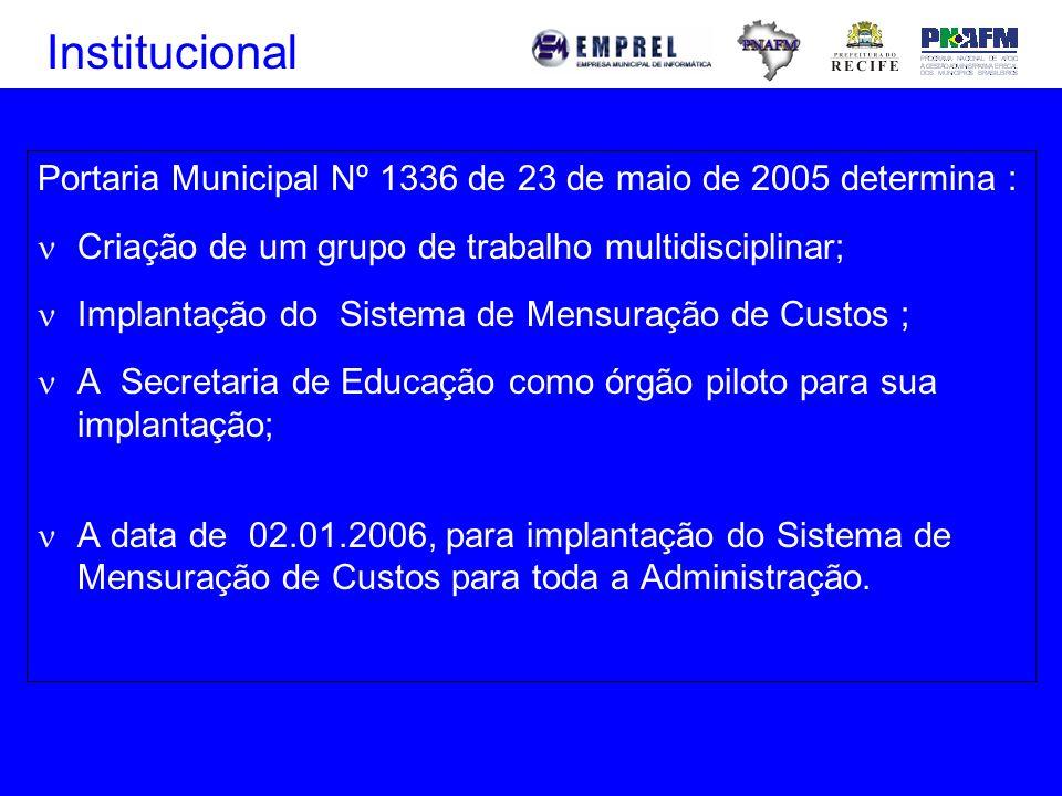 Portaria Municipal Nº 1336 de 23 de maio de 2005 determina : Criação de um grupo de trabalho multidisciplinar; Implantação do Sistema de Mensuração de