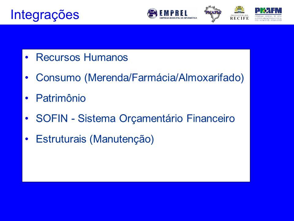 Recursos Humanos Consumo (Merenda/Farmácia/Almoxarifado) Patrimônio SOFIN - Sistema Orçamentário Financeiro Estruturais (Manutenção) Integrações