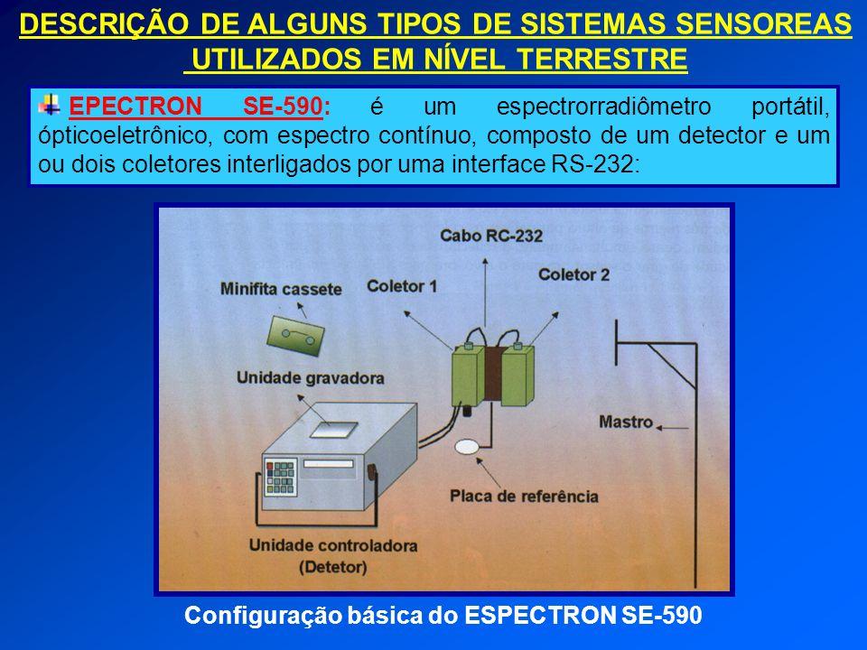 DESCRIÇÃO DE ALGUNS TIPOS DE SISTEMAS SENSOREAS UTILIZADOS EM NÍVEL TERRESTRE EPECTRON SE-590: é um espectrorradiômetro portátil, ópticoeletrônico, co