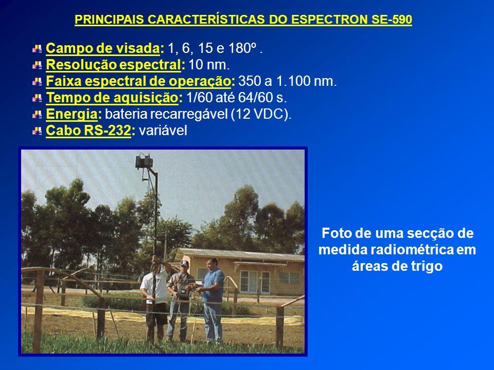 PRINCIPAIS CARACTERÍSTICAS DO ESPECTRON SE-590 Campo de visada: 1, 6, 15 e 180º. Resolução espectral: 10 nm. Faixa espectral de operação: 350 a 1.100