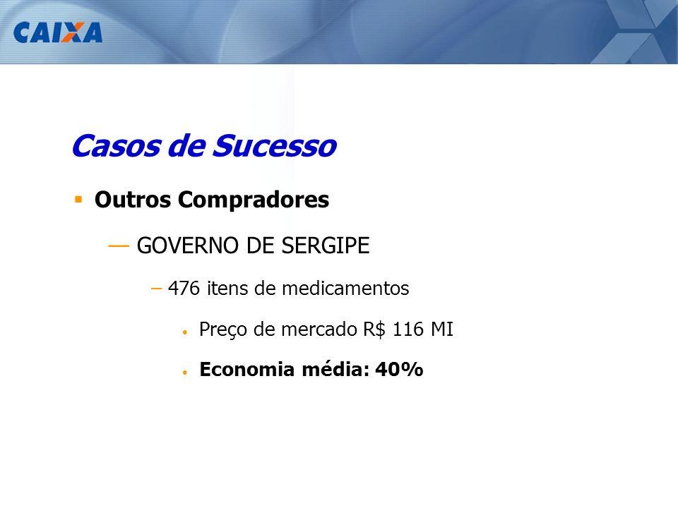 Casos de Sucesso Outros Compradores GOVERNO DE SERGIPE –476 itens de medicamentos Preço de mercado R$ 116 MI Economia média: 40%
