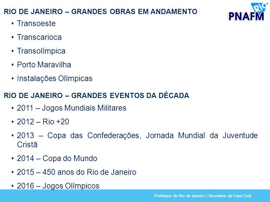 Prefeitura do Rio de Janeiro | Secretaria da Casa Civil 2 RIO DE JANEIRO – GRANDES OBRAS EM ANDAMENTO Transoeste Transcarioca Transolímpica Porto Maravilha Instalações Olímpicas RIO DE JANEIRO – GRANDES EVENTOS DA DÉCADA 2011 – Jogos Mundiais Militares 2012 – Rio +20 2013 – Copa das Confederações, Jornada Mundial da Juventude Cristã 2014 – Copa do Mundo 2015 – 450 anos do Rio de Janeiro 2016 – Jogos Olímpicos