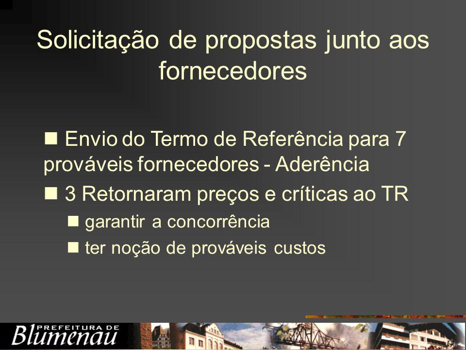 Solicitação de propostas junto aos fornecedores Envio do Termo de Referência para 7 prováveis fornecedores - Aderência 3 Retornaram preços e críticas