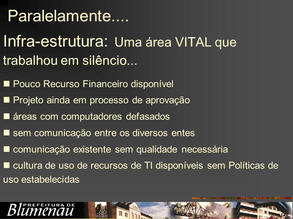 Paralelamente.... Infra-estrutura: Uma área VITAL que trabalhou em silêncio... Pouco Recurso Financeiro disponível Projeto ainda em processo de aprova