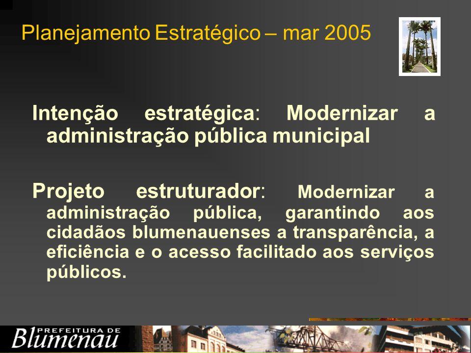 Planejamento Estratégico – mar 2005 Intenção estratégica: Modernizar a administração pública municipal Projeto estruturador: Modernizar a administraçã