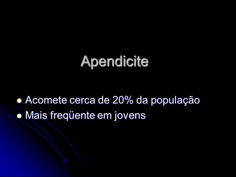 Apendicite Acomete cerca de 20% da população Acomete cerca de 20% da população Mais freqüente em jovens Mais freqüente em jovens