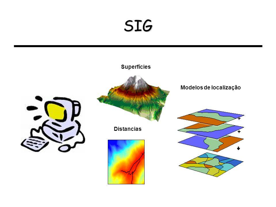 SIG Superfícies + + Modelos de localização Distancias