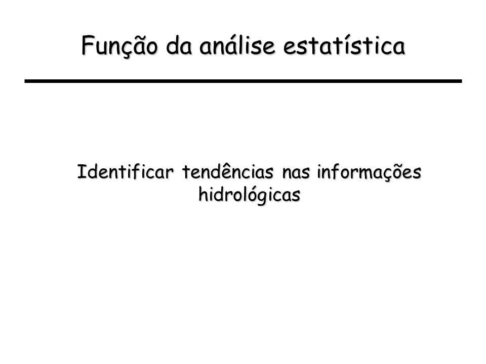Função da análise estatística Identificar tendências nas informações hidrológicas