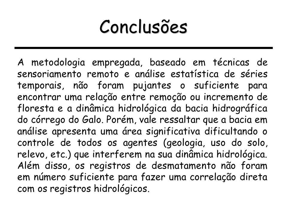 Conclusões A metodologia empregada, baseado em técnicas de sensoriamento remoto e análise estatística de séries temporais, não foram pujantes o sufici