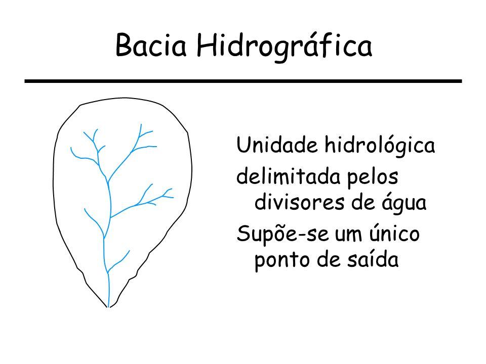 Resultados: dados hidrológicos - resposta hidrológica -