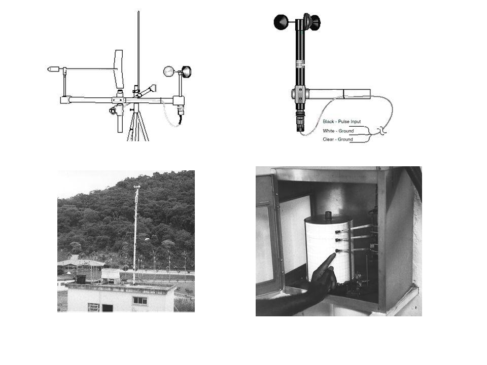 (a) Esquema de anemômetro universal para estação automática, (b) detalhe de anemômetro de caneca, (c) anemógrafo universal instalado e (d) detalhe do