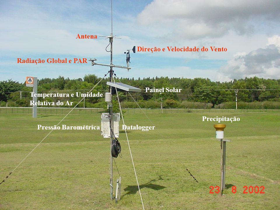 Precipitação Direção e Velocidade do Vento Temperatura e Umidade Relativa do Ar Radiação Global e PAR Antena Painel Solar DataloggerPressão Barométric
