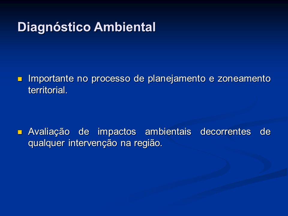 Diagnóstico Ambiental Importante no processo de planejamento e zoneamento territorial.