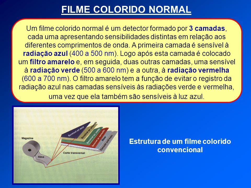 FILME COLORIDO NORMAL Um filme colorido normal é um detector formado por 3 camadas, cada uma apresentando sensibilidades distintas em relação aos diferentes comprimentos de onda.