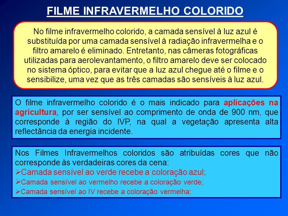 FILME INFRAVERMELHO COLORIDO No filme infravermelho colorido, a camada sensível à luz azul é substituída por uma camada sensível à radiação infravermelha e o filtro amarelo é eliminado.